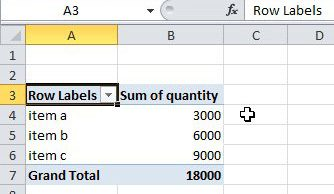 View your completed pivot table