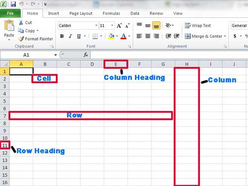 microsoft excel skills to know when job hunting
