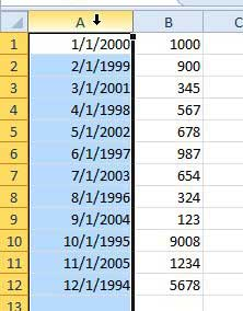 Sort a Column by Date in Excel 2010 - Solve Your Tech