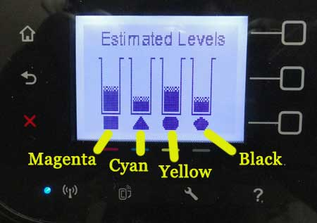 Sample of device ink levels graphic