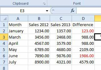how to make negative numbers red in excel 2010