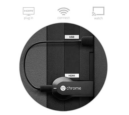 the chromecast connected to the back of a TV