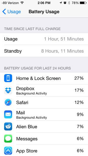 view battery percentage usage by iphone app