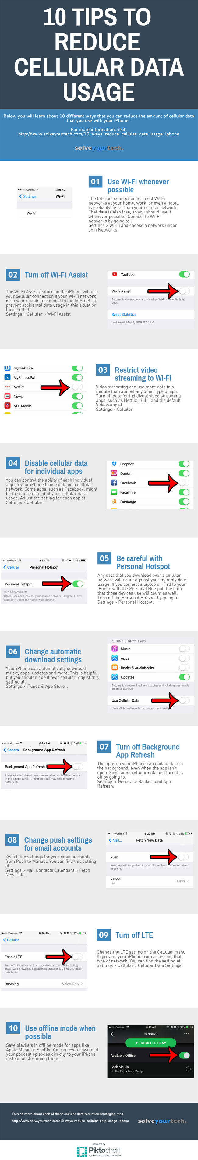solveyourtech-10-ways-reduce-cellular-data-usage-sm