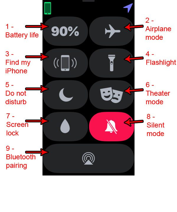 what are buttons when swipe up apple watch